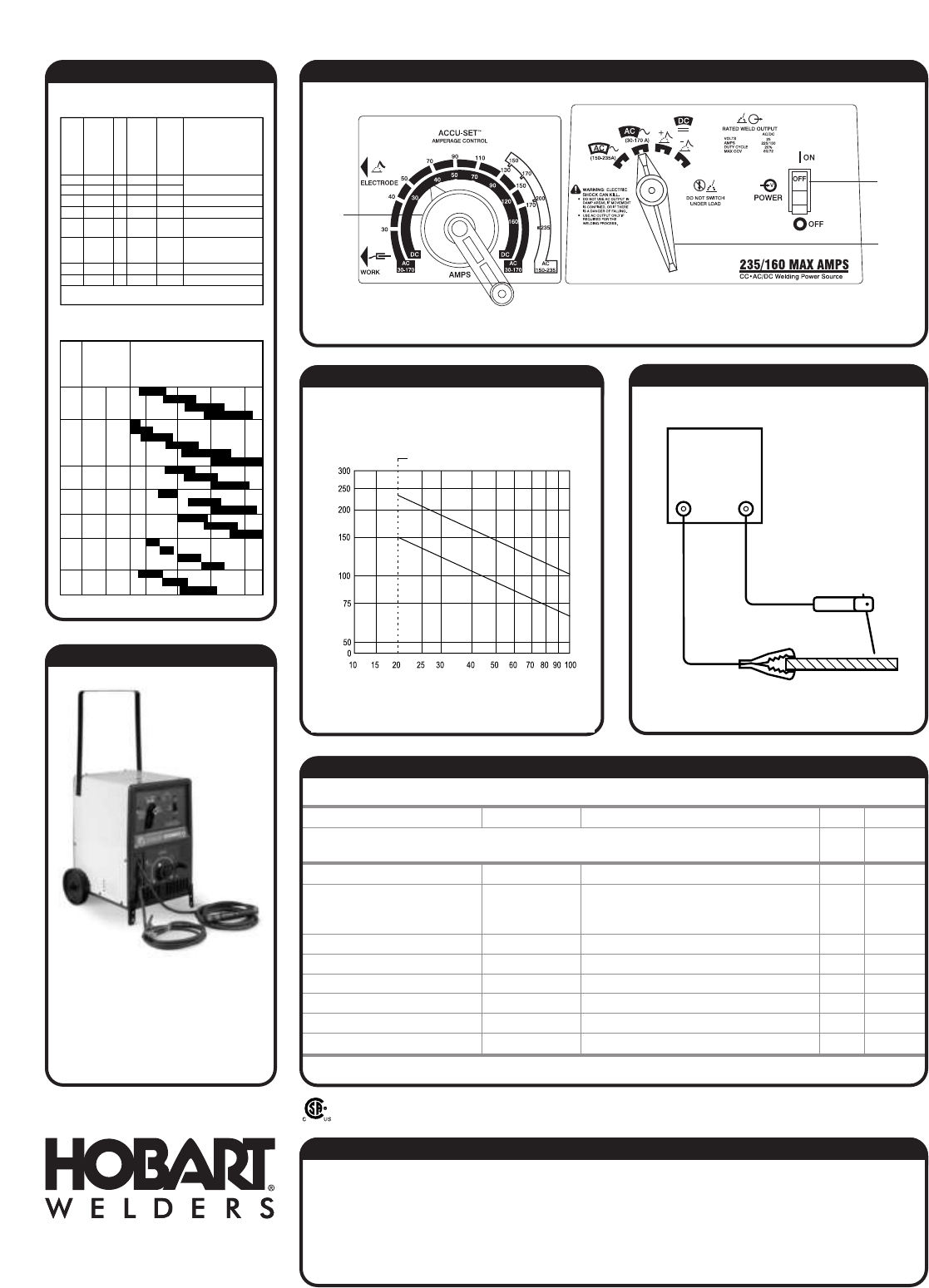 Page 2 Of Hobart Welding Products System Lx 160 Dc User Machine Diagram Manual