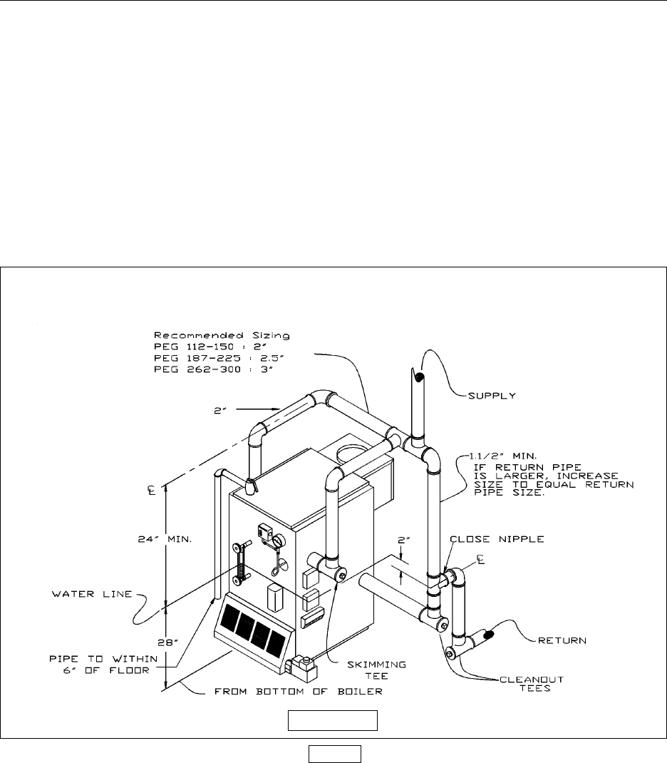 Page 7 of Utica Thermostat PEGC User Guide ManualsOnlinecom