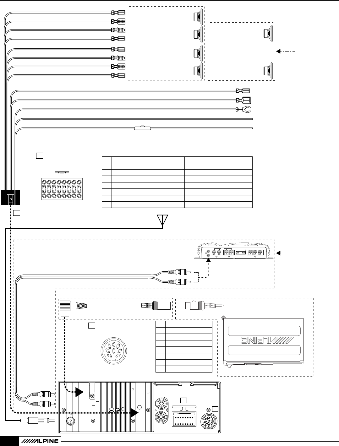 page 2 of alpine car stereo system tdm 7544 user guide rh caraudio manualsonline com alpine auto stereo manual 4 Channel Car Amplifier Installation