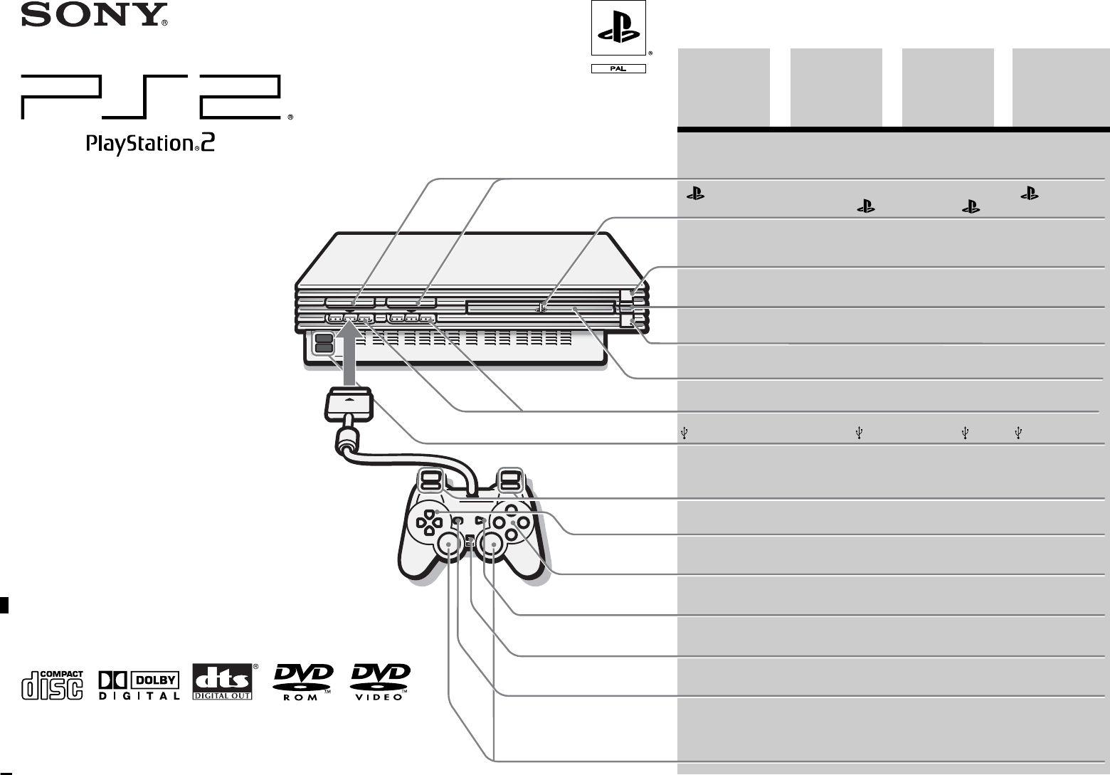 sony video game console scph 50004 ss user guide manualsonline com rh videogame manualsonline com sony playstation user manual sony playstation 2 instruction manual