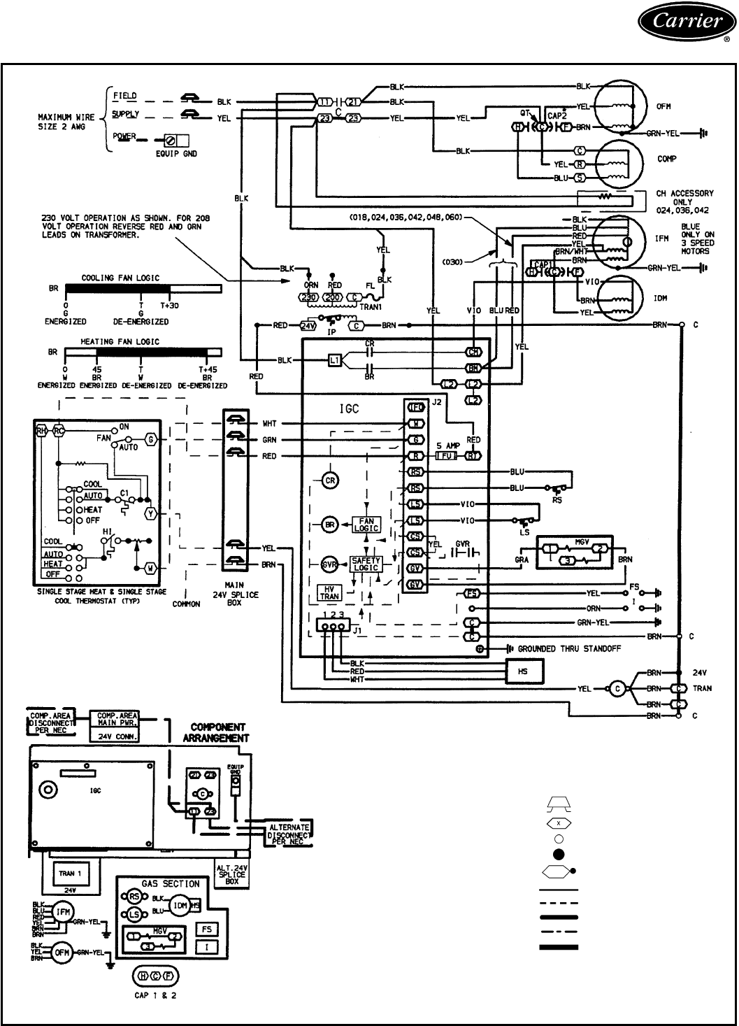 595e8aca 1cba 4ce6 ac3f ef414be0010d bg15 page 21 of carrier gas heater 48ss user guide manualsonline com Millivolt Gas Valve Troubleshooting at n-0.co