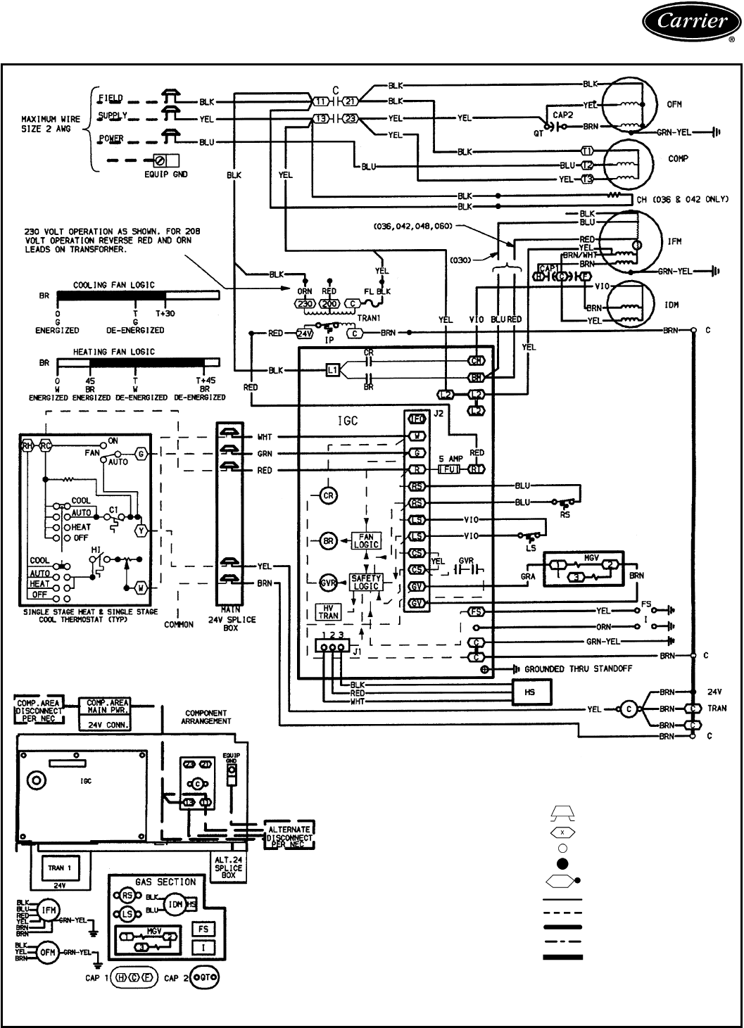 carrier package unit furnace wiring diagram get free image about wiring diagram