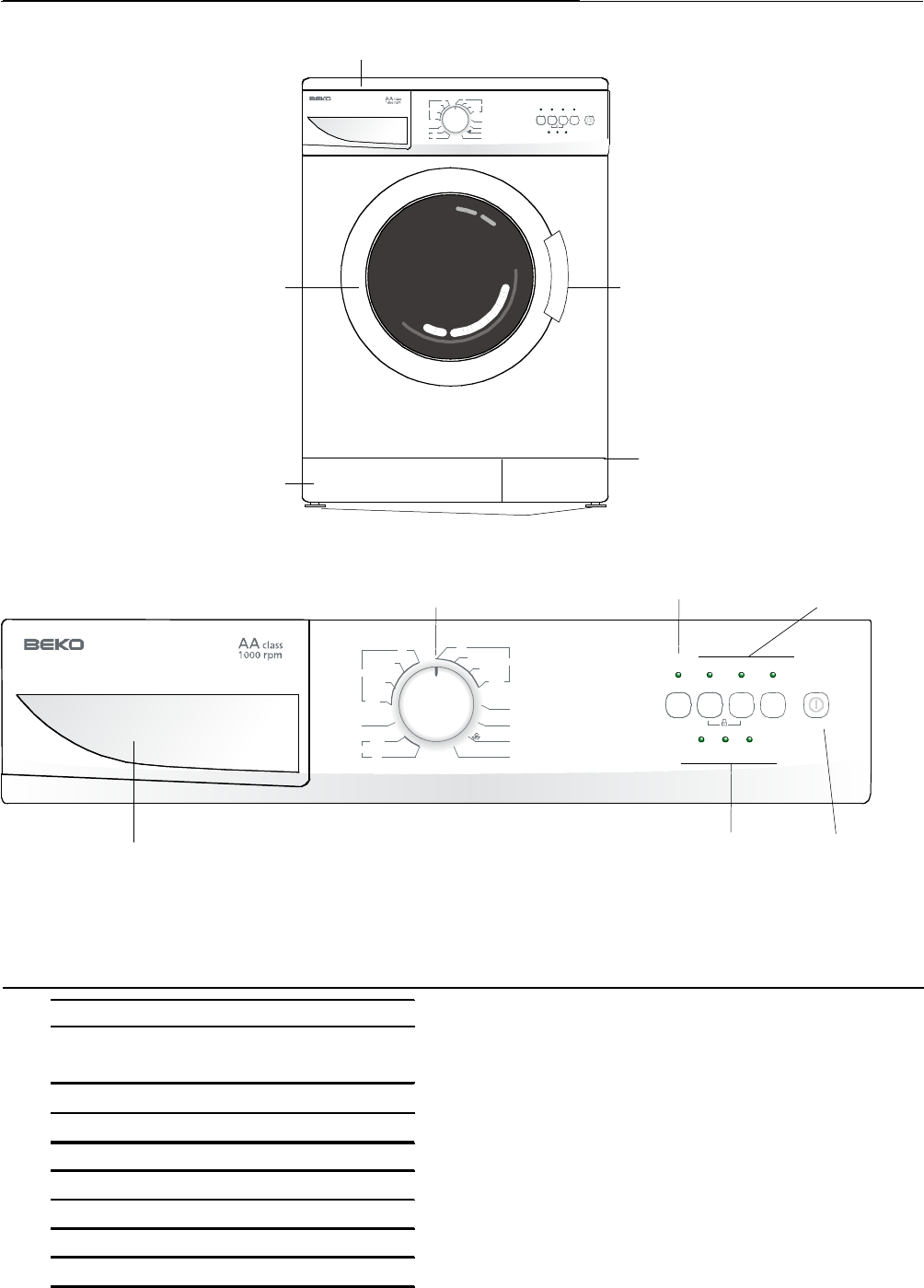 Page 5 Of Beko Washer Wma 510 W User Guide Manualsonline Com