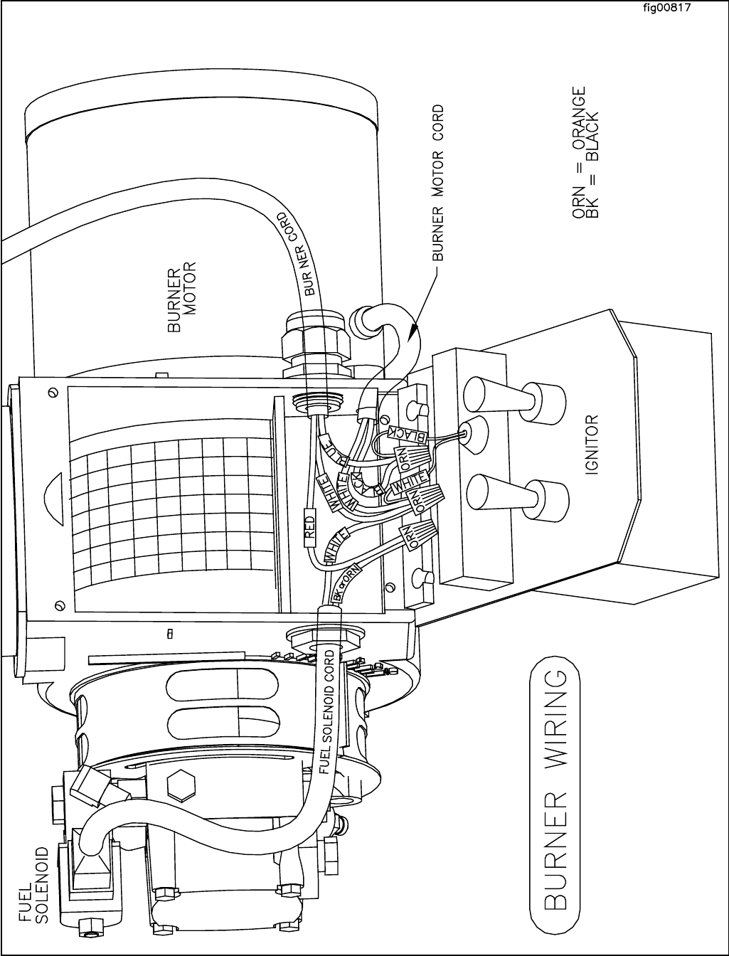 Page 26 Of North Star Pressure Washer Mhotpwr User Guide