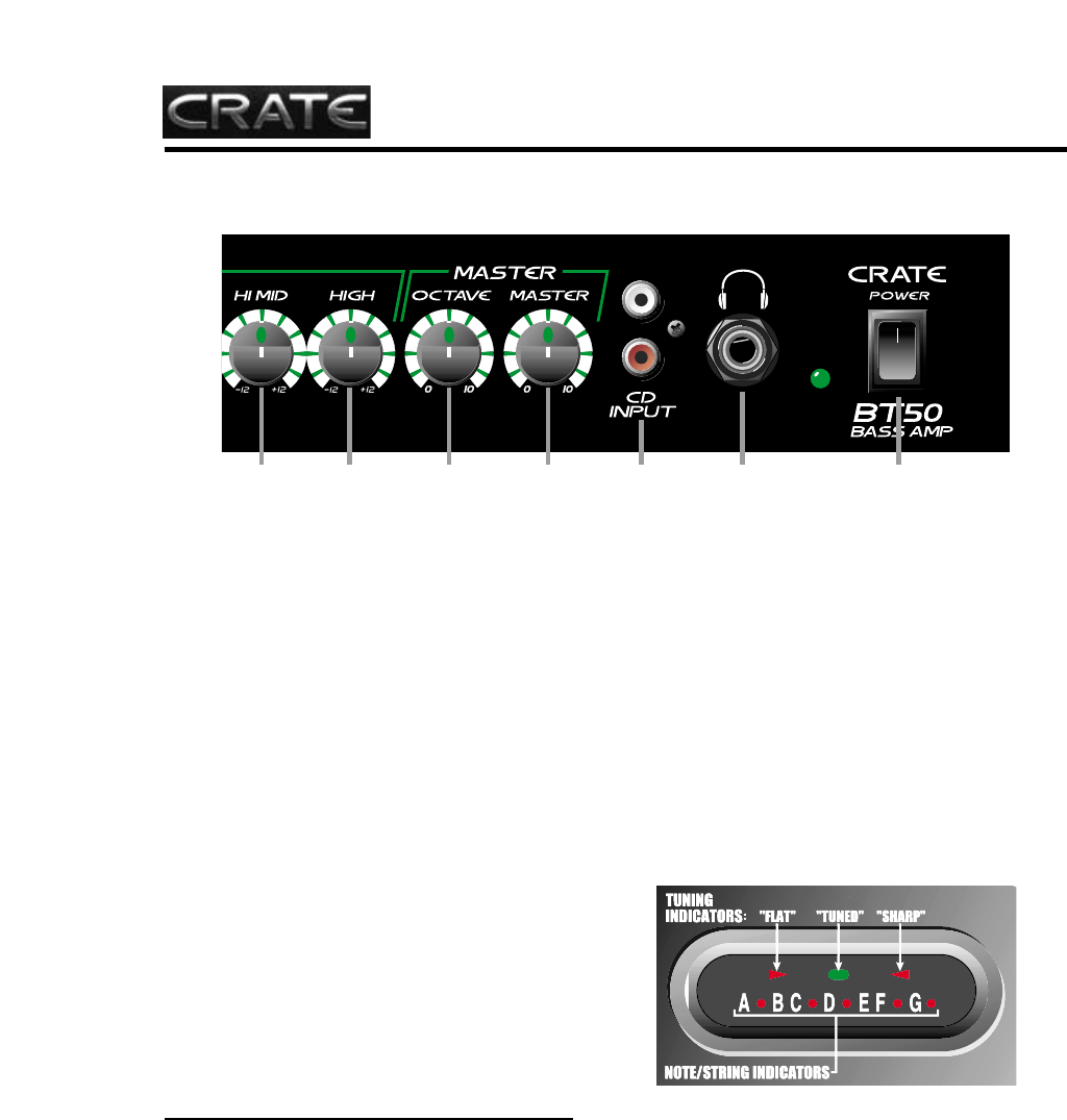 page 5 of crate amplifiers speaker system bt25 bt50 user guide rh audio manualsonline com