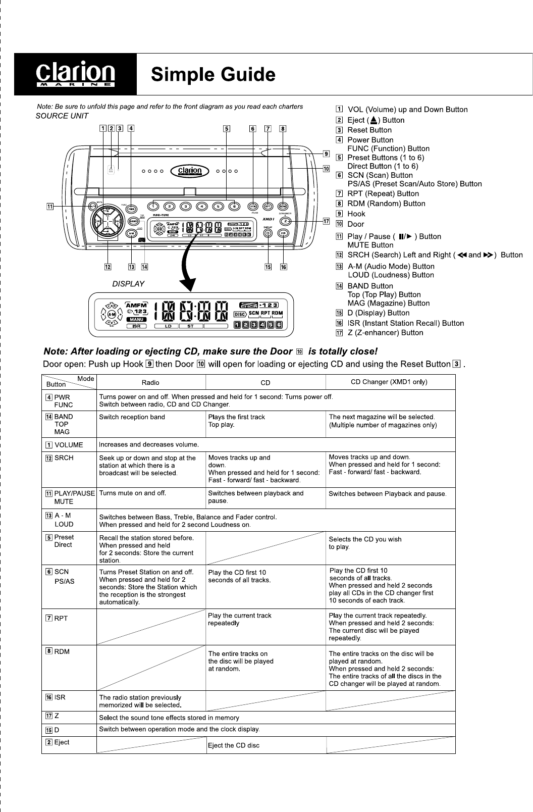 page 13 of clarion cd player xmd2 user guide manualsonline com rh audio manualsonline com Clarion XMD1 Remote Clarion XMD1 Remote