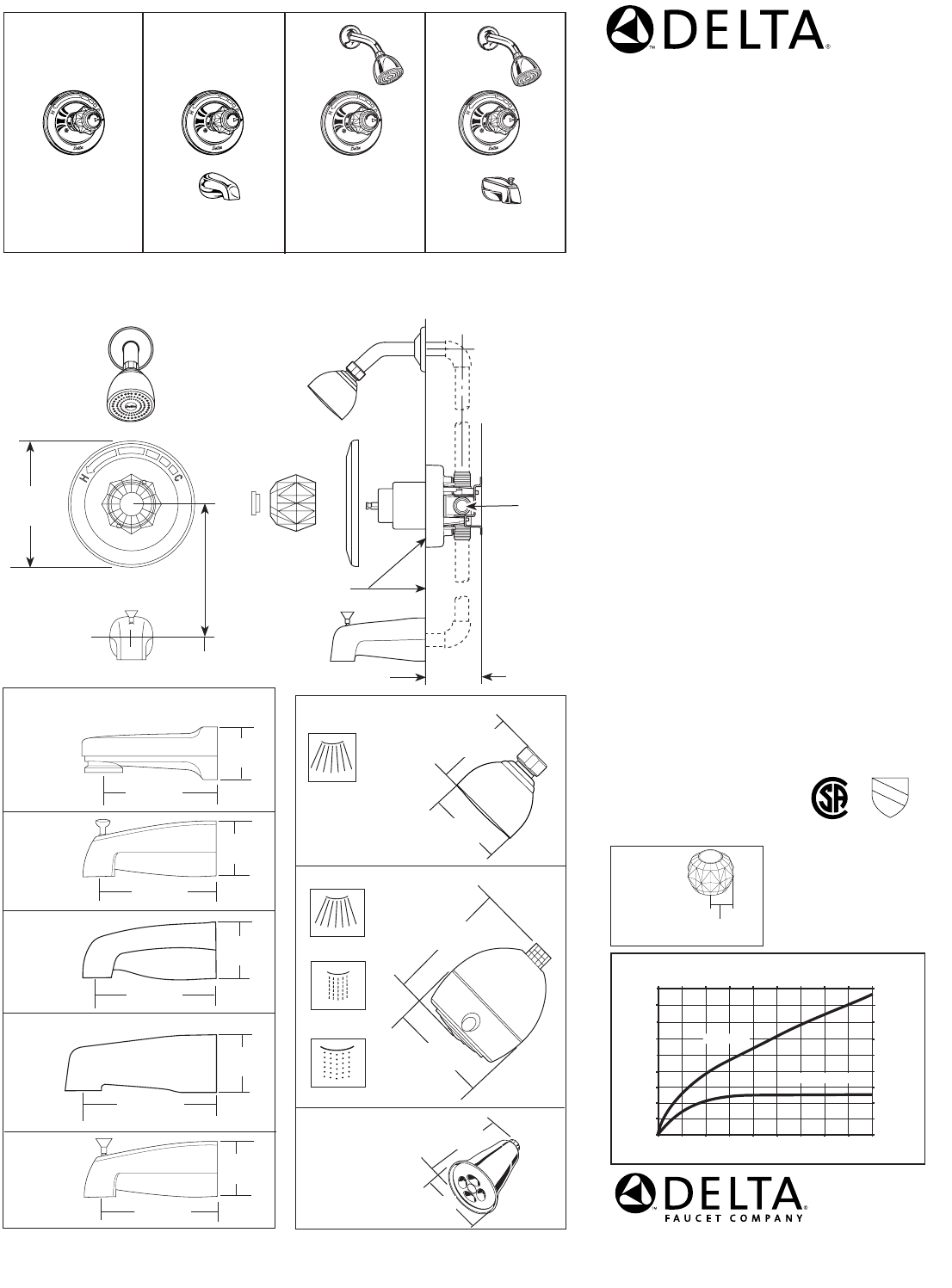 Diagram Of Delta T13022 Trusted Wiring Faucet 144910 Parts List And Ereplacementpartscom Plumbing Product User Guide Manualsonline Com Velcro