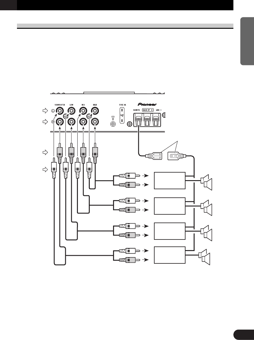 page of pioneer stereo equalizer deq p user guide connecting the rca input amplifier