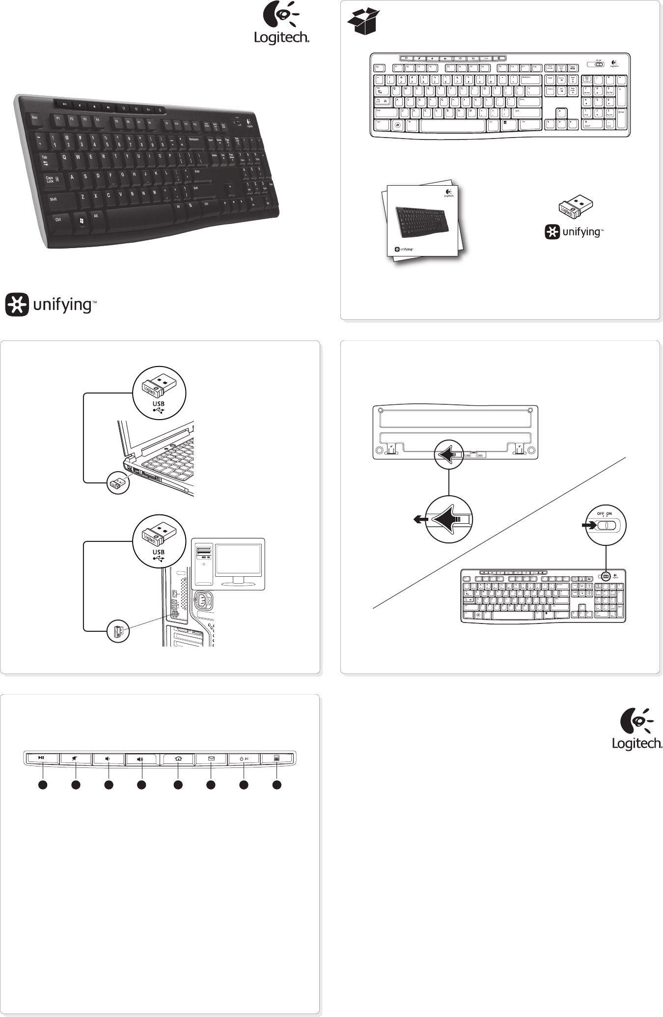 Explanation Of Computer Keyboards Manual Guide