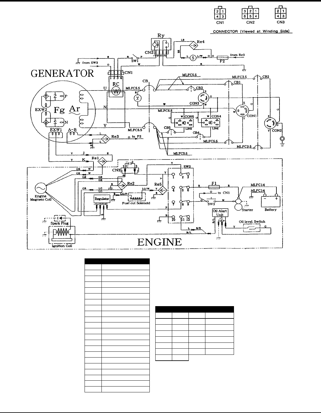 Page 29 of multiquip portable generator ga 97he user guide ga97he 60 hz generator operation and parts manual rev 1 042910 page 29 generator wiring digram asfbconference2016 Images