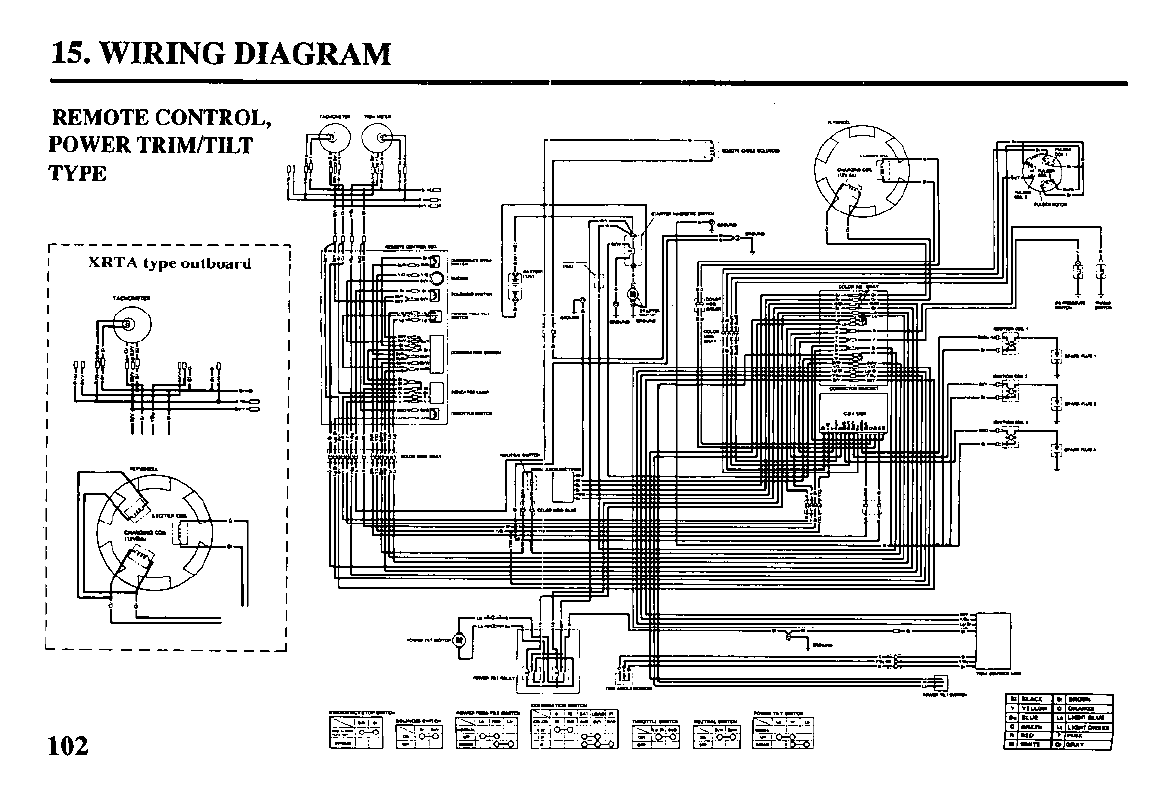 yamaha engine diagram tank wiring diagram website