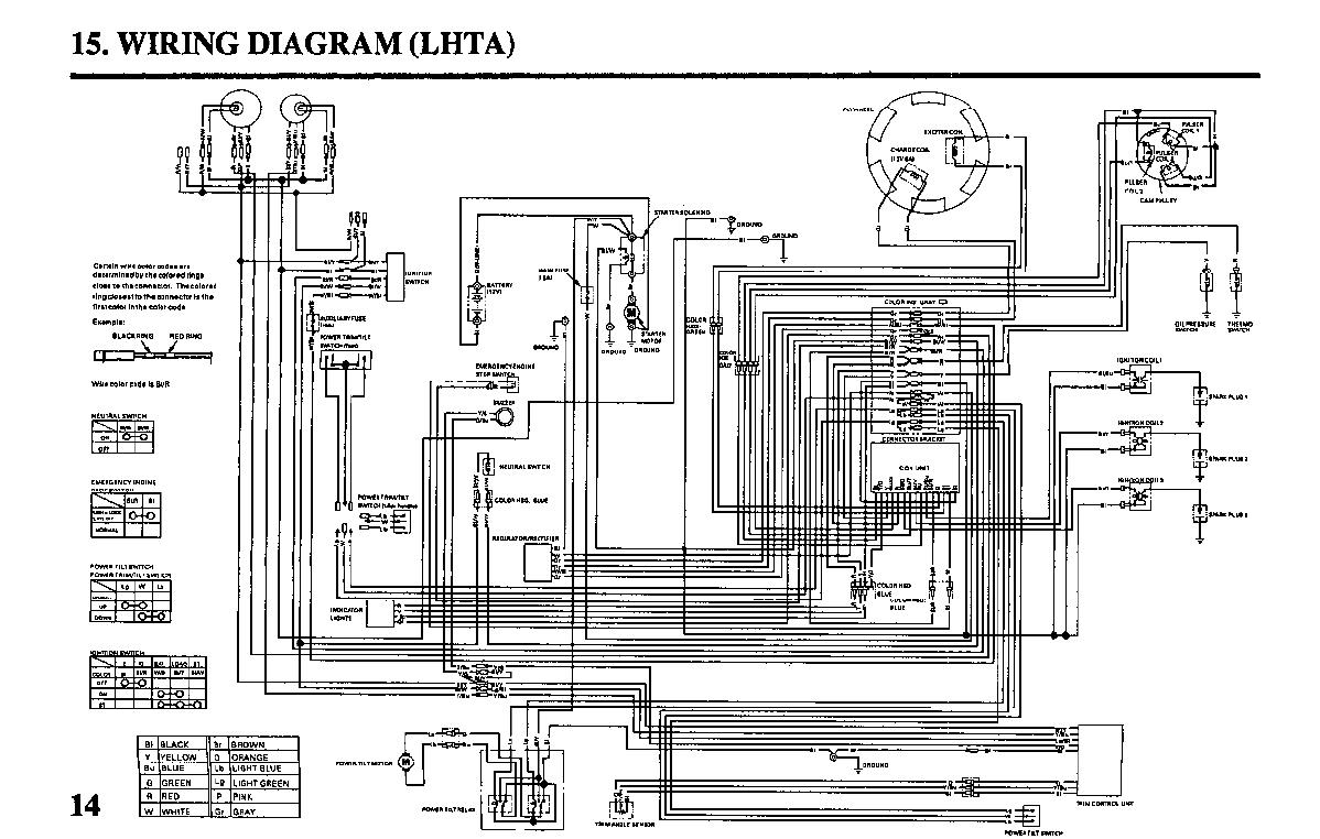 yamaha outboard motor diagram yamaha 2 stroke wiring diagram wiring rh durabolin injection side effects pro 2002 Honda Odyssey Radio Wire Diagram Honda Motorcycle Wiring