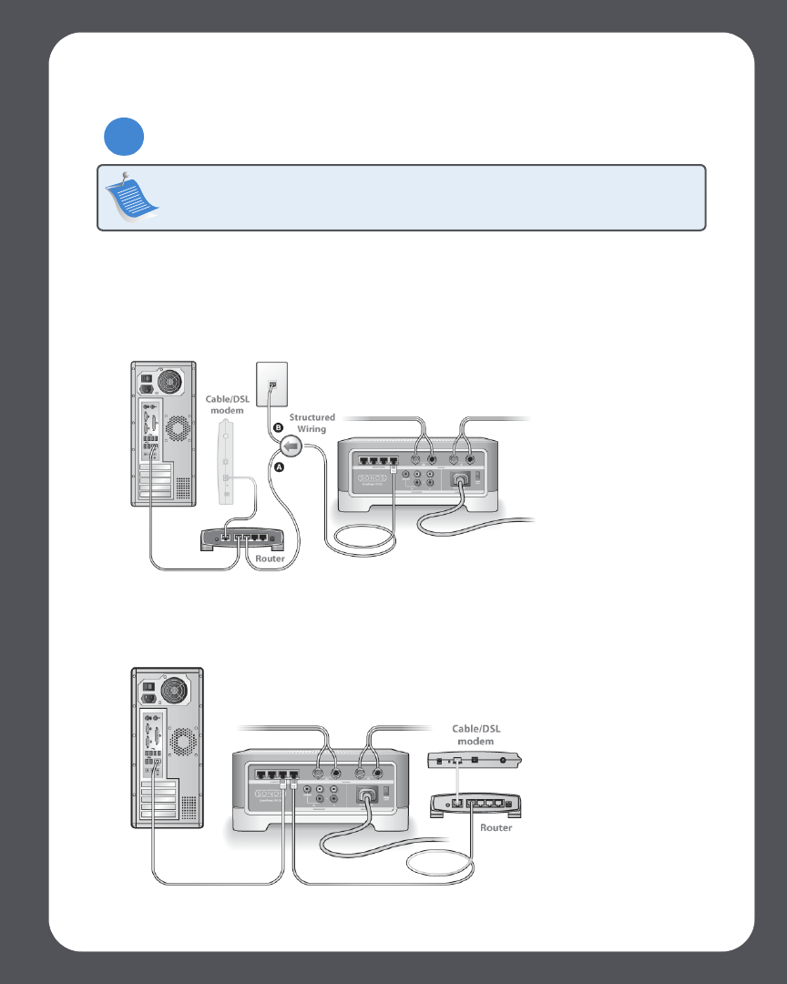 Page 9 of Sonos Stereo System ZP100 User Guide ManualsOnlinecom