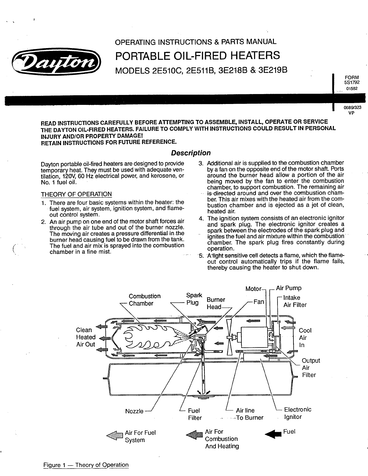 Dayton Electric Heater 3e218b User Guide Manualsonlinecom Battery Charger Wiring Diagram Next
