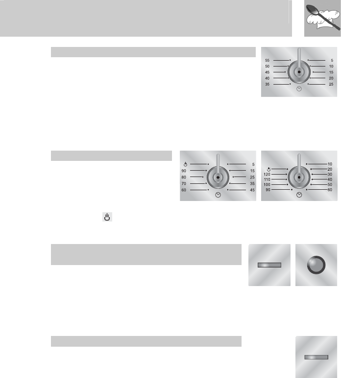 Page 8 Of Smeg Oven Sa702x 5 User Guide Manualsonline