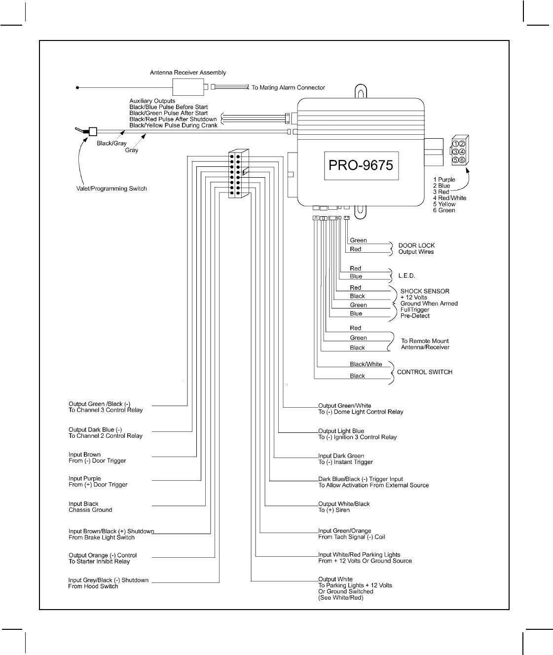 63de61ef f929 4813 ac08 919f46a5cd26 bg16 page 22 of audiovox automobile alarm pro 9675ft user guide audiovox car alarm wiring diagram at gsmx.co