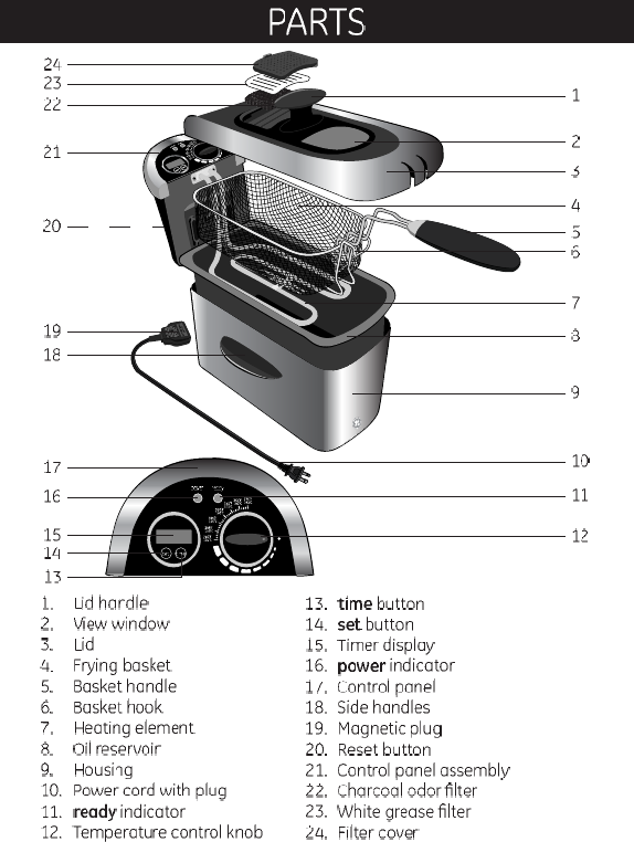 page 4 of ge fryer 169219 user guide manualsonline com rh kitchen manualsonline com GE Fryer Model 168997 ge cool touch deep fryer manual