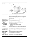 Page 2 of 3M Intercom System C5000 User Guide ManualsOnlinecom