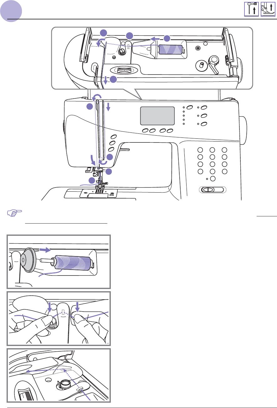 how to thread a pro sewing machine