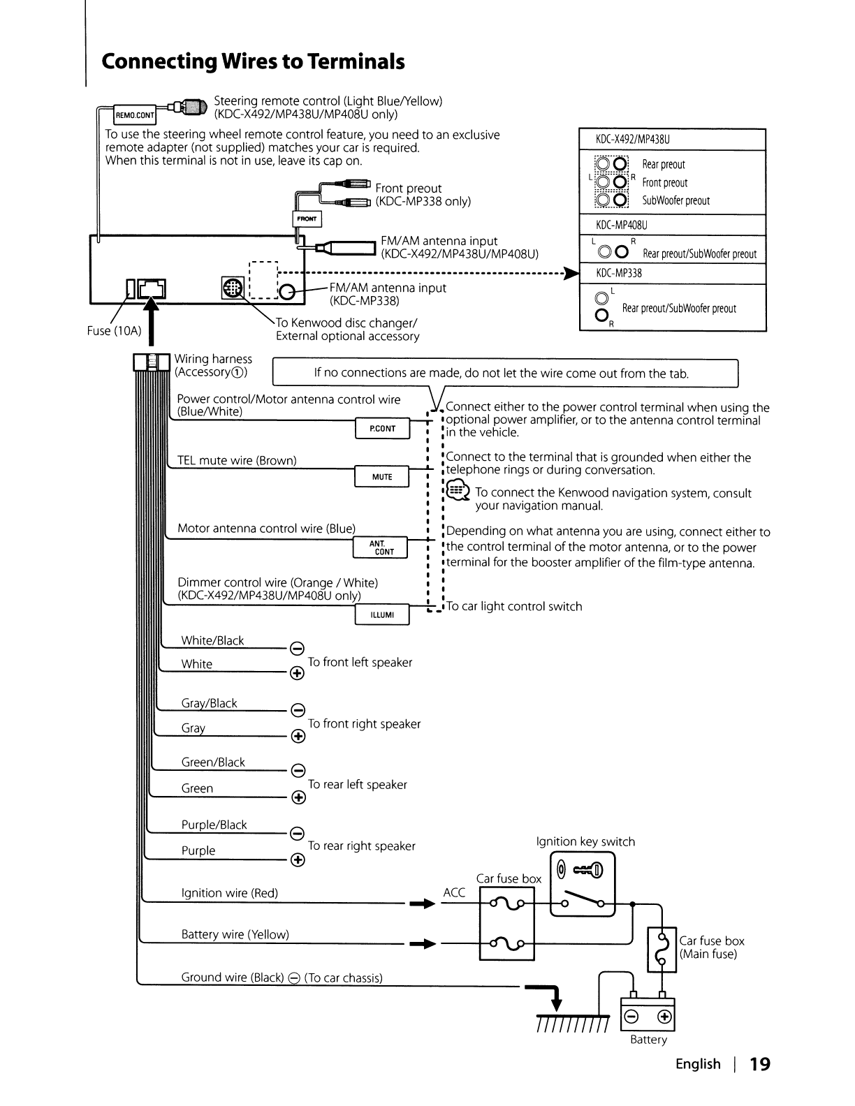 [SCHEMATICS_4HG]  Page 19 of Kenwood CD Player KDC-X492 User Guide | ManualsOnline.com | Kenwood Kdc X492 Wiring Diagram |  | Home Audio Manuals - ManualsOnline.com
