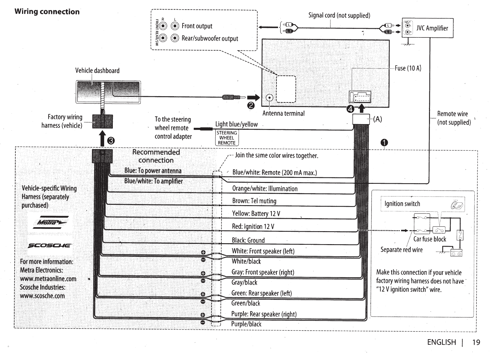 wiring diagram for a jvc car stereo solidfonts jvc car stereo wiring diagram nilza net