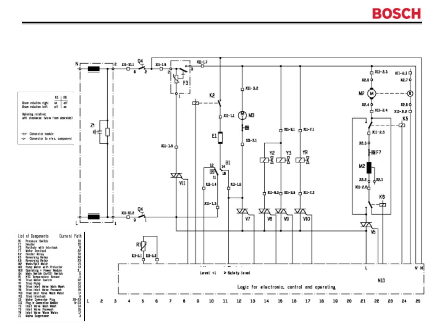 Bosch washer wiring diagram wiring diagrams schematics page 37 of bosch appliances washer wfr2460uc user guide wfl 2060uc circuit diagram at lg washer wiring diagram swarovskicordoba Gallery