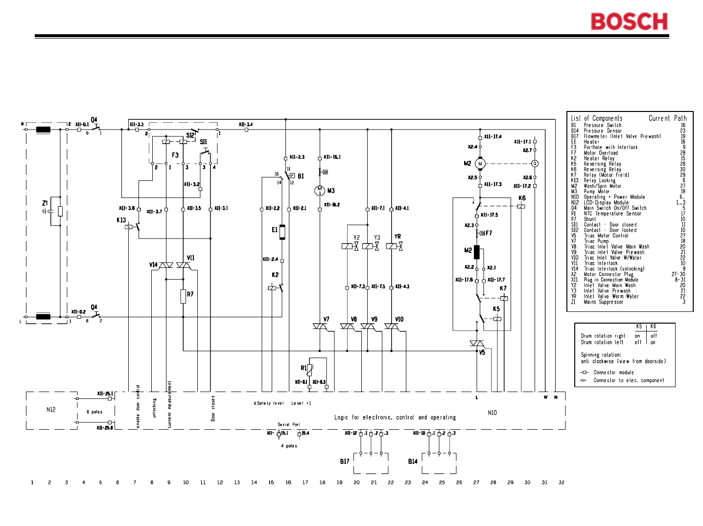 Bosch washer wiring diagram wiring diagrams schematics page 39 of bosch appliances washer wfr2460uc user guide on bomag wiring diagram for wfr 2460uc swarovskicordoba Gallery