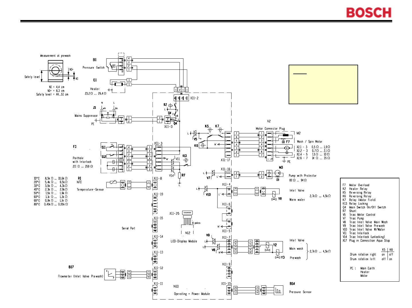 wiring diagram for bosch dishwasher the wiring diagram bosch wiring diagram bosch wiring diagrams for car or truck wiring diagram