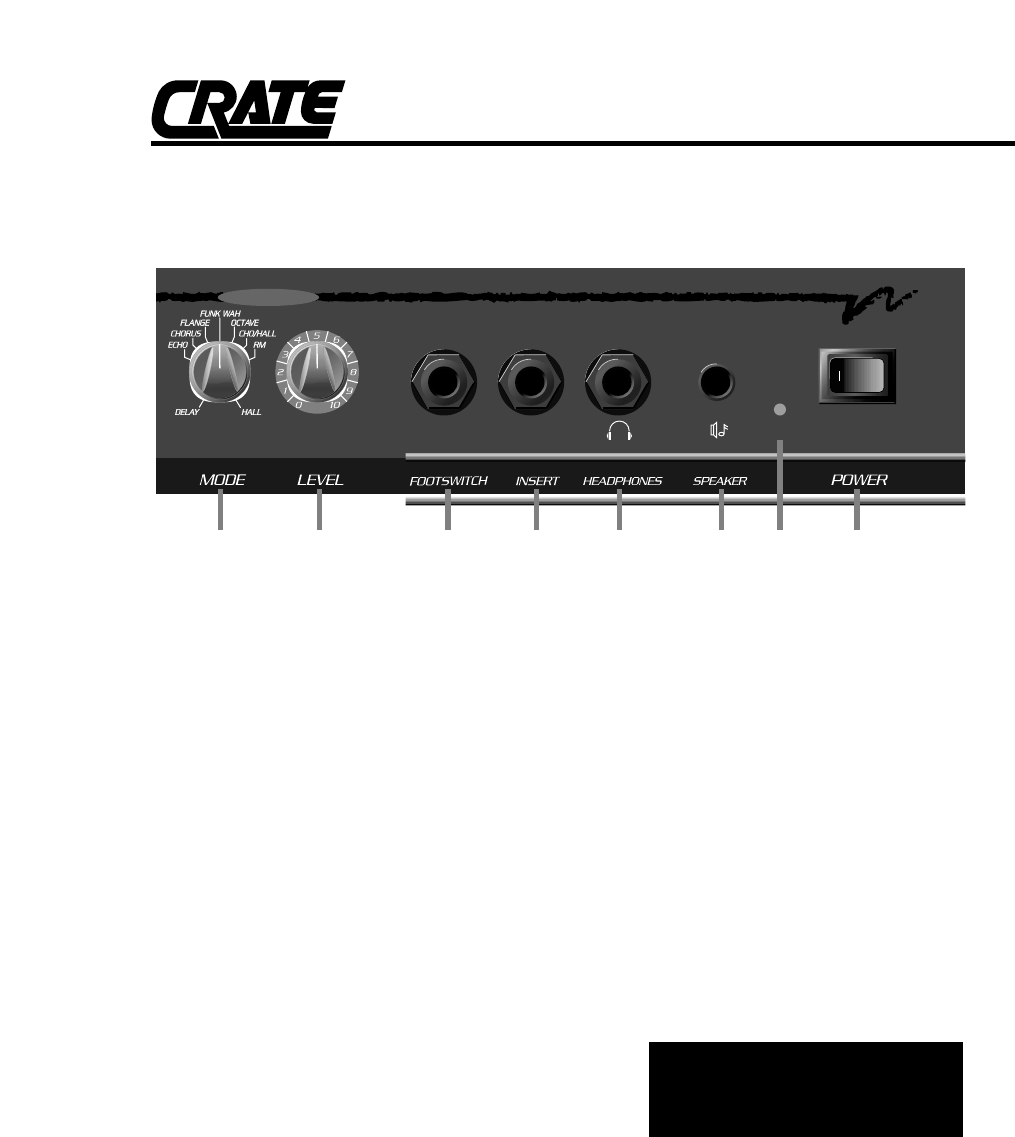 Page 3 of Crate Amplifiers Stereo Amplifier BFX100 User Guide ...