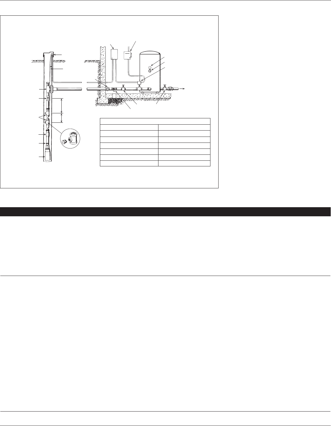 Electrical Water Pump Manuals 17