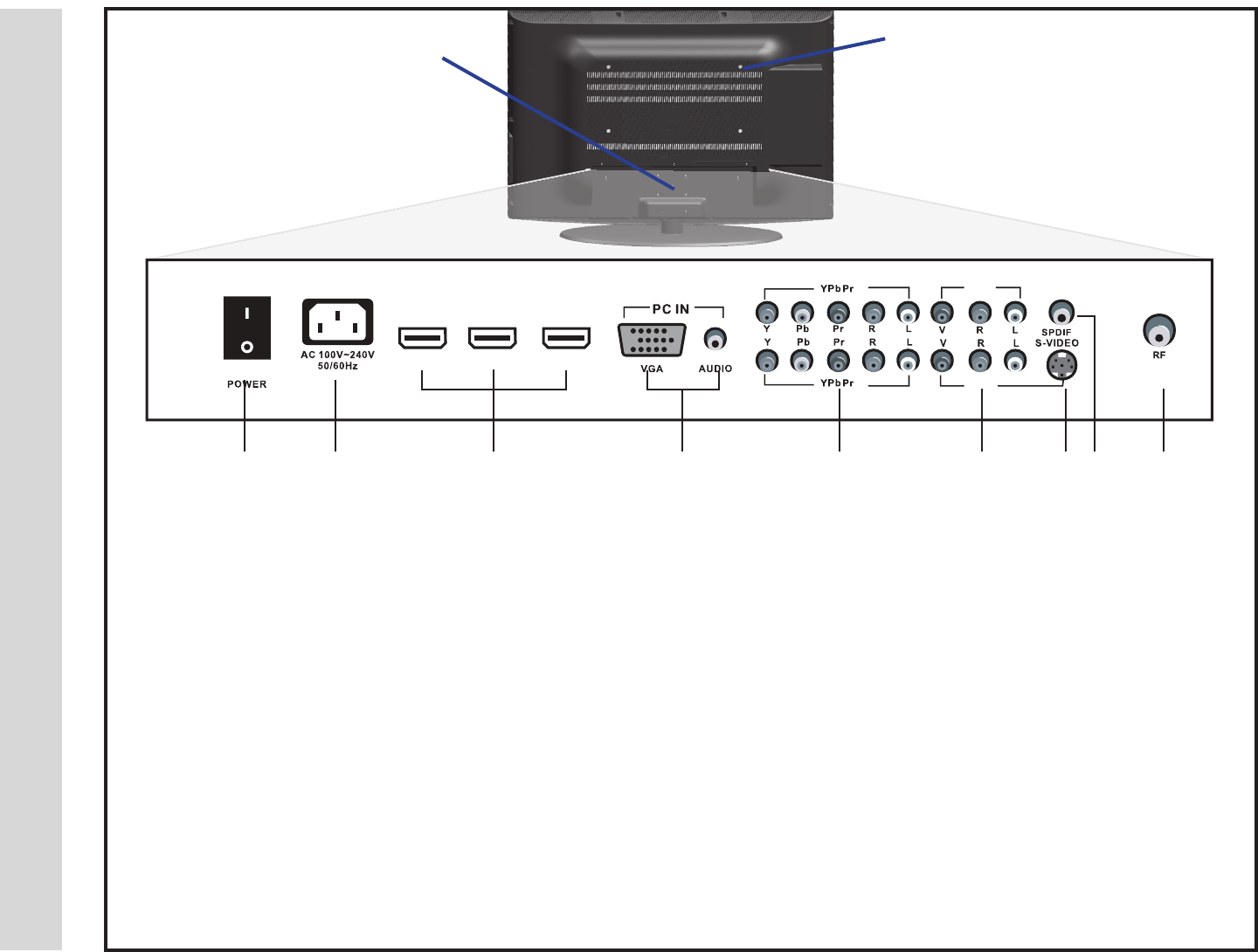 Page 10 of apex digital flat panel television ld4088 user guide 5 ypbpr 12 inputs and rl audio inputs 2 connect fandeluxe Gallery