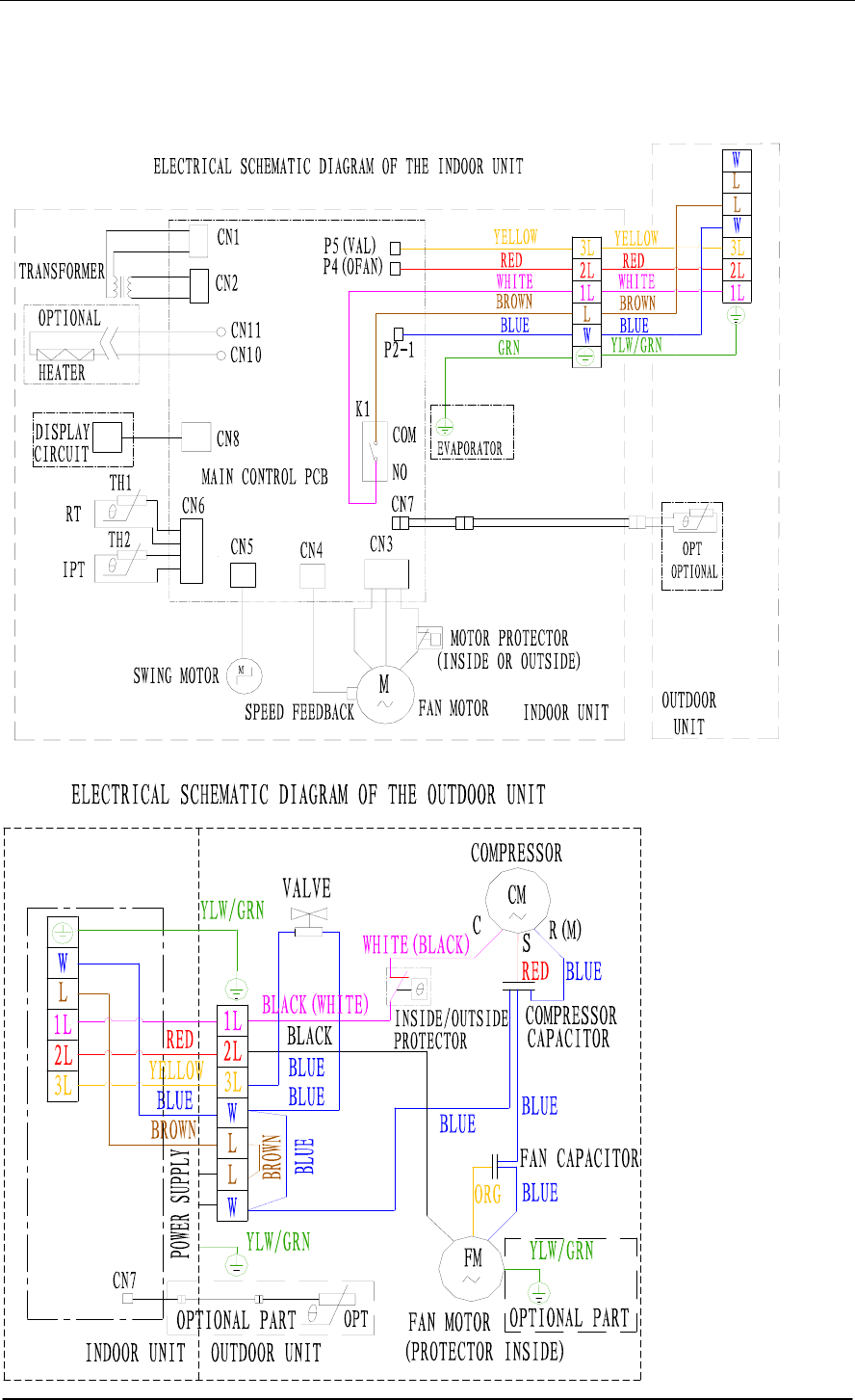 Tcl Air Conditioner Wiring Diagram Anything Diagrams Auto Conditioning Page 13 Of Soleus Kfthp 09 User Guide Rh Homeappliance Manualsonline Com Trane Hvac