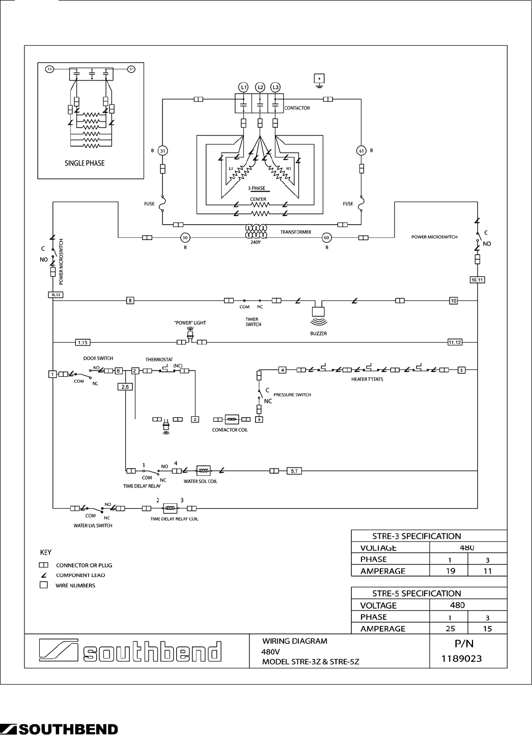 738215f8 34d0 4164 9215 49e14448588b bg21 page 33 of southbend electric steamer stre 5ez user guide southbend r2 steamer wiring diagram at crackthecode.co