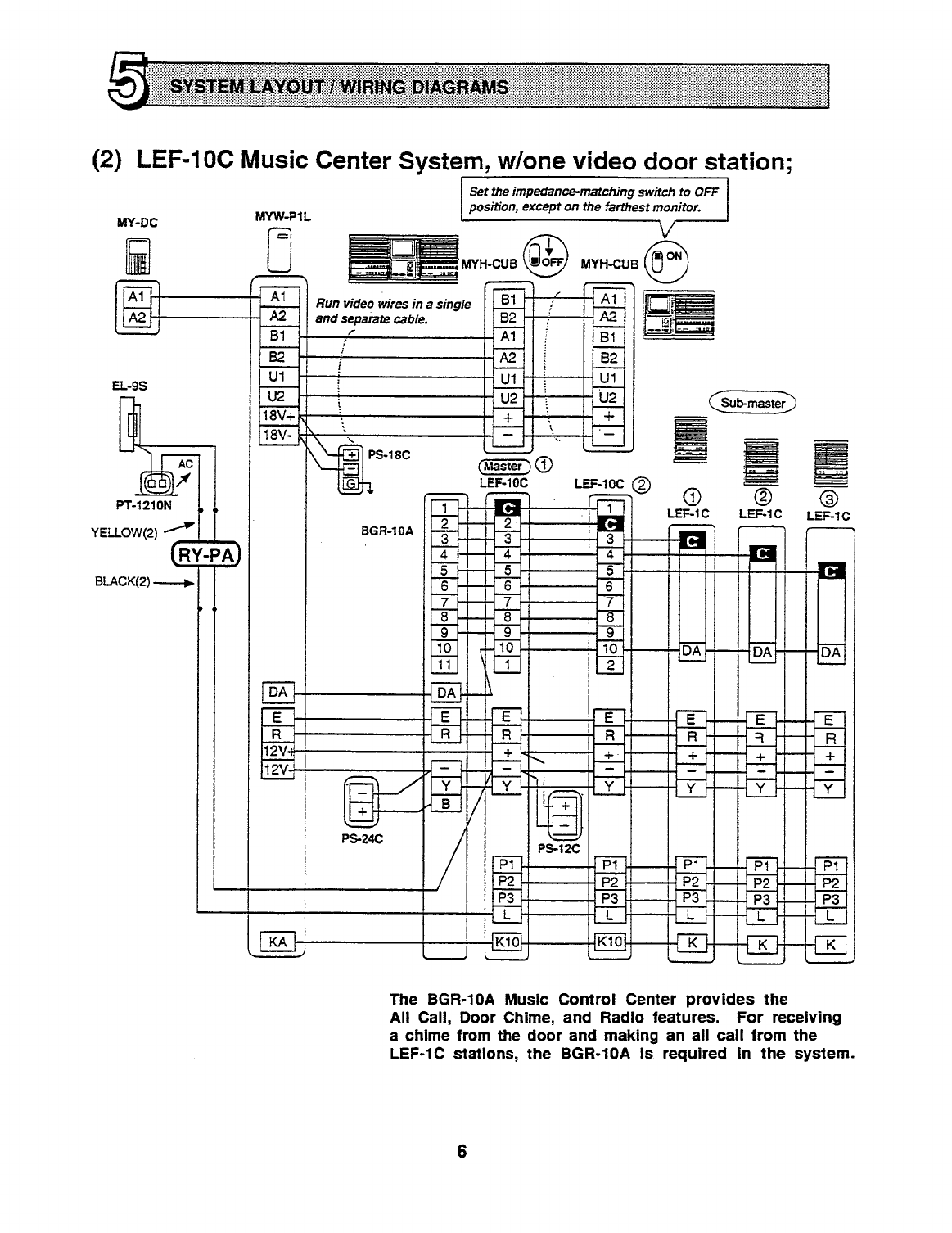 74119b51 94fc 4978 a9fc b65b3abb1b9e bg6 page 6 of aiphone intercom system lef 1c user guide aiphone lef 10s wiring diagram at reclaimingppi.co
