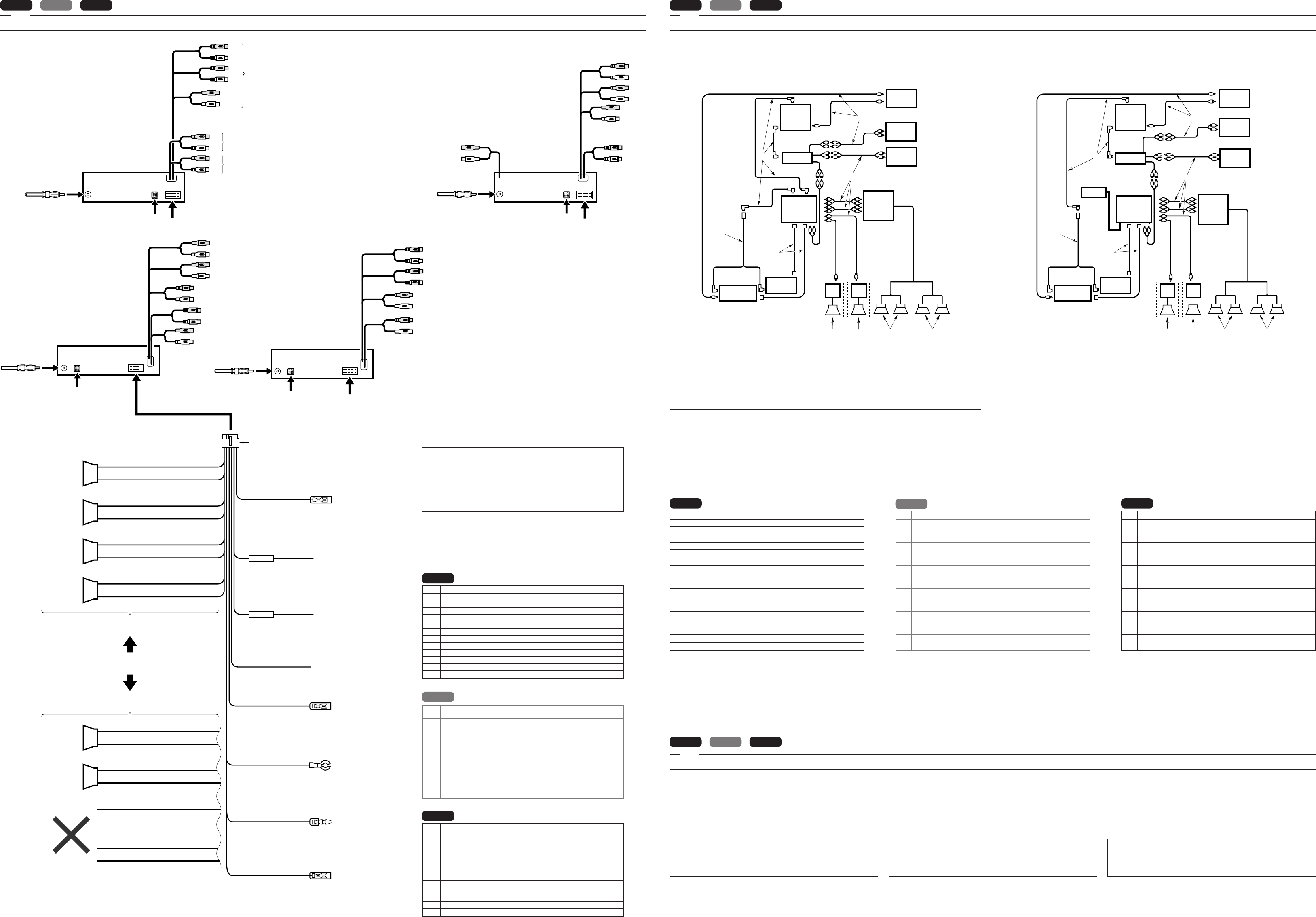 Wiring Diagram For Clarion Drb5475 34 Images Harness Head Unit 74bf1a7c 3554 4464 Bbee 4939dfad1056 Bg2 Page 2 Of Car Stereo System Dxz846mc User Guide