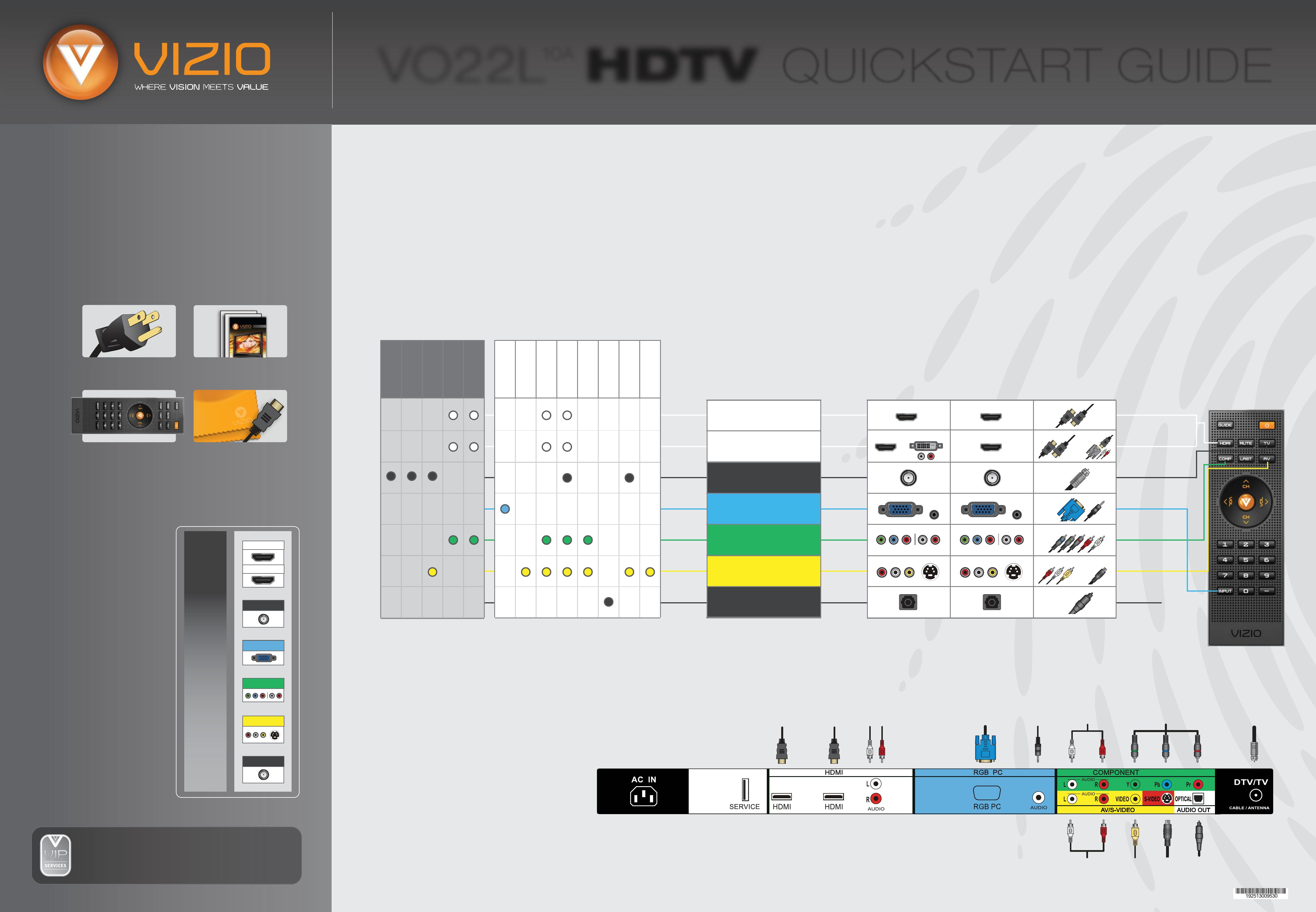vizio flat panel television vo22l user guide manualsonline com rh tv manualsonline com vizio tv manual buttons vizio tv manual smart tv