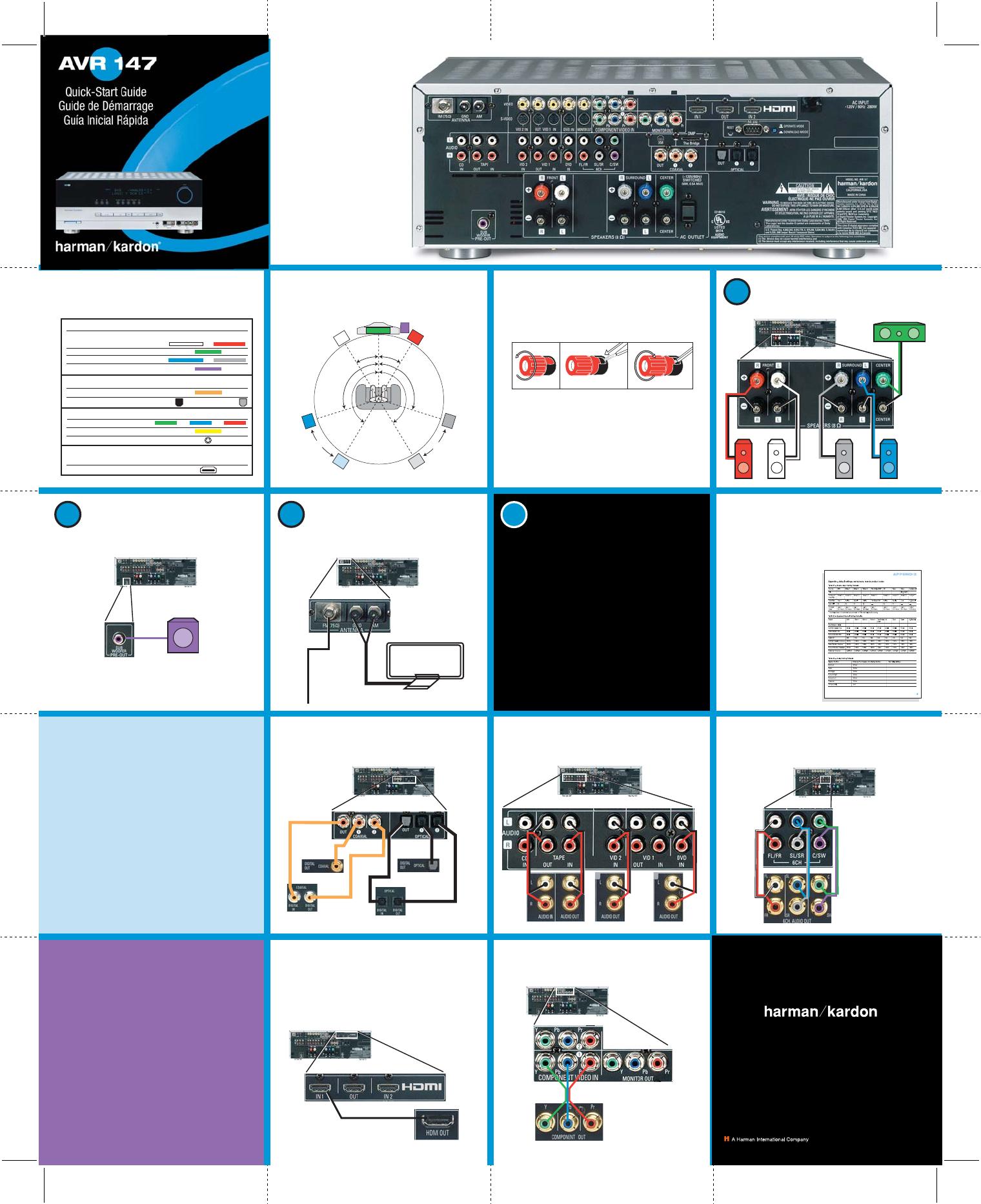 harman kardon tv video accessories avr 147 user guide rh tv manualsonline com Harman Kardon AVR Models Harman Kardon AVR 20 II Specifications