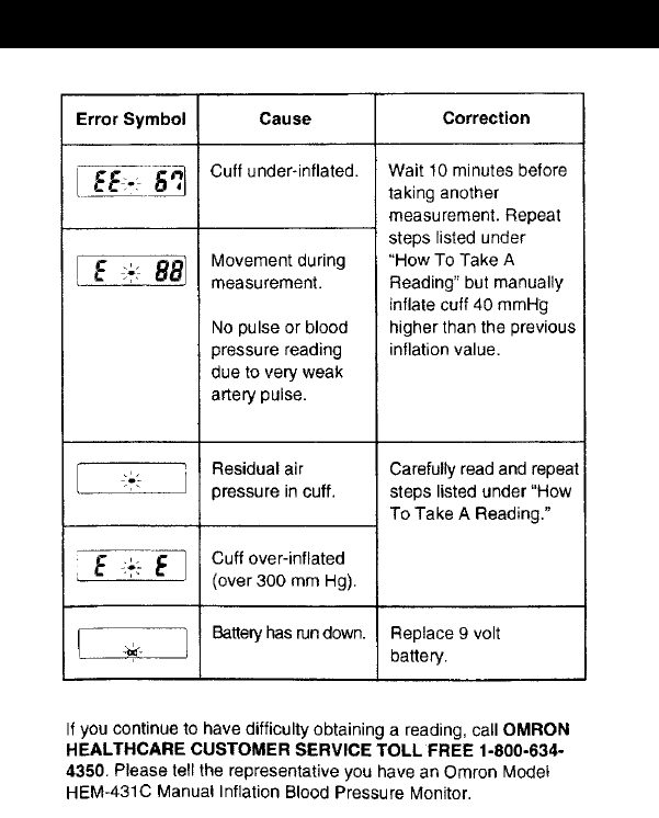 Page 9 Of Omron Healthcare Blood Pressure Monitor Hem 431c User