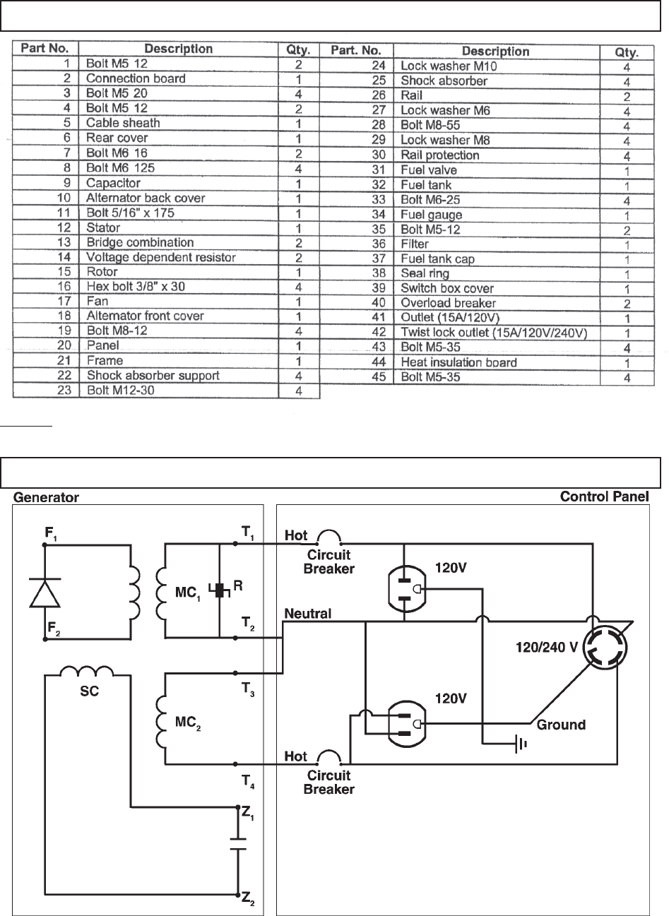 Page 17 Of Chicago Electric Portable Generator 90236 User Guide Manualsonline Com