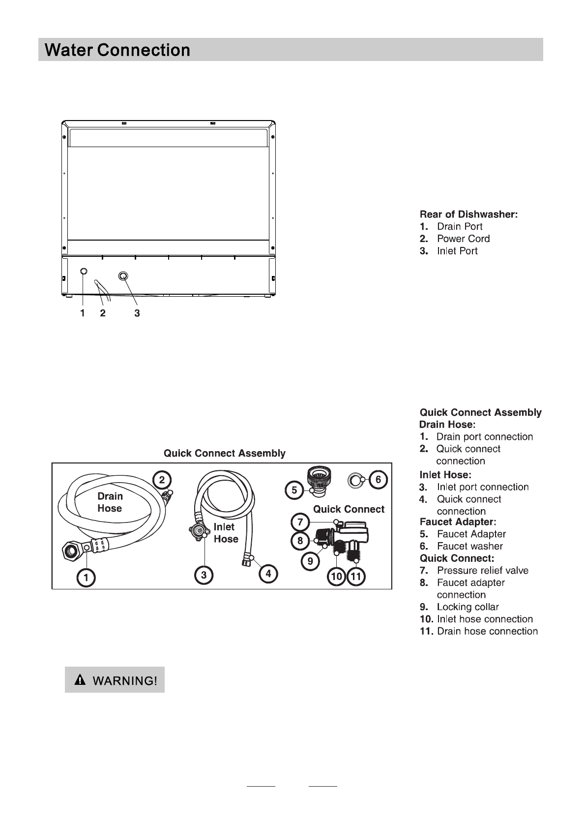 Page 17 of SPT Dishwasher SD-2201S User Guide   ManualsOnline.com