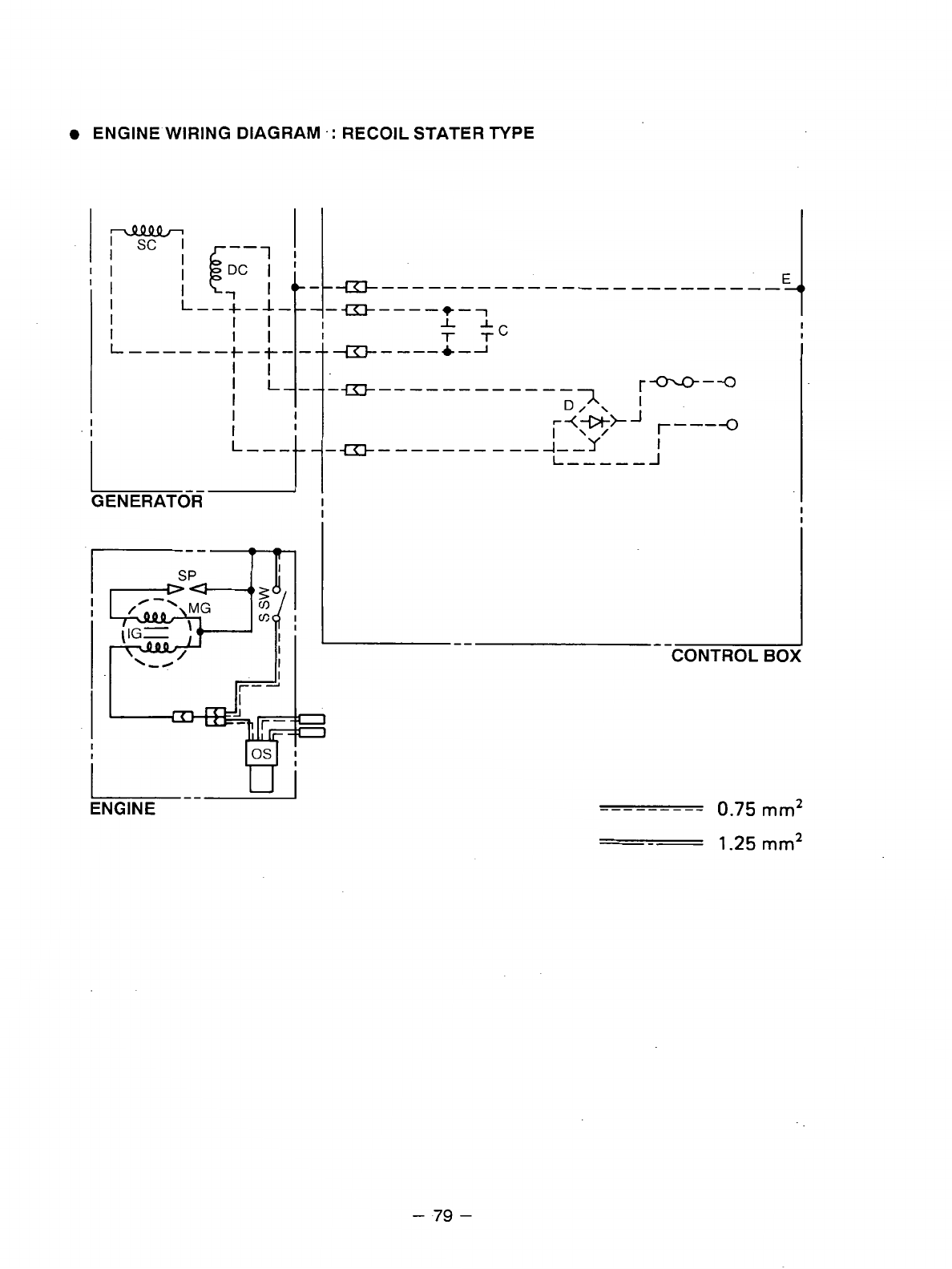 page 82 of subaru robin power products portable generator rgx3510 user guide manualsonline