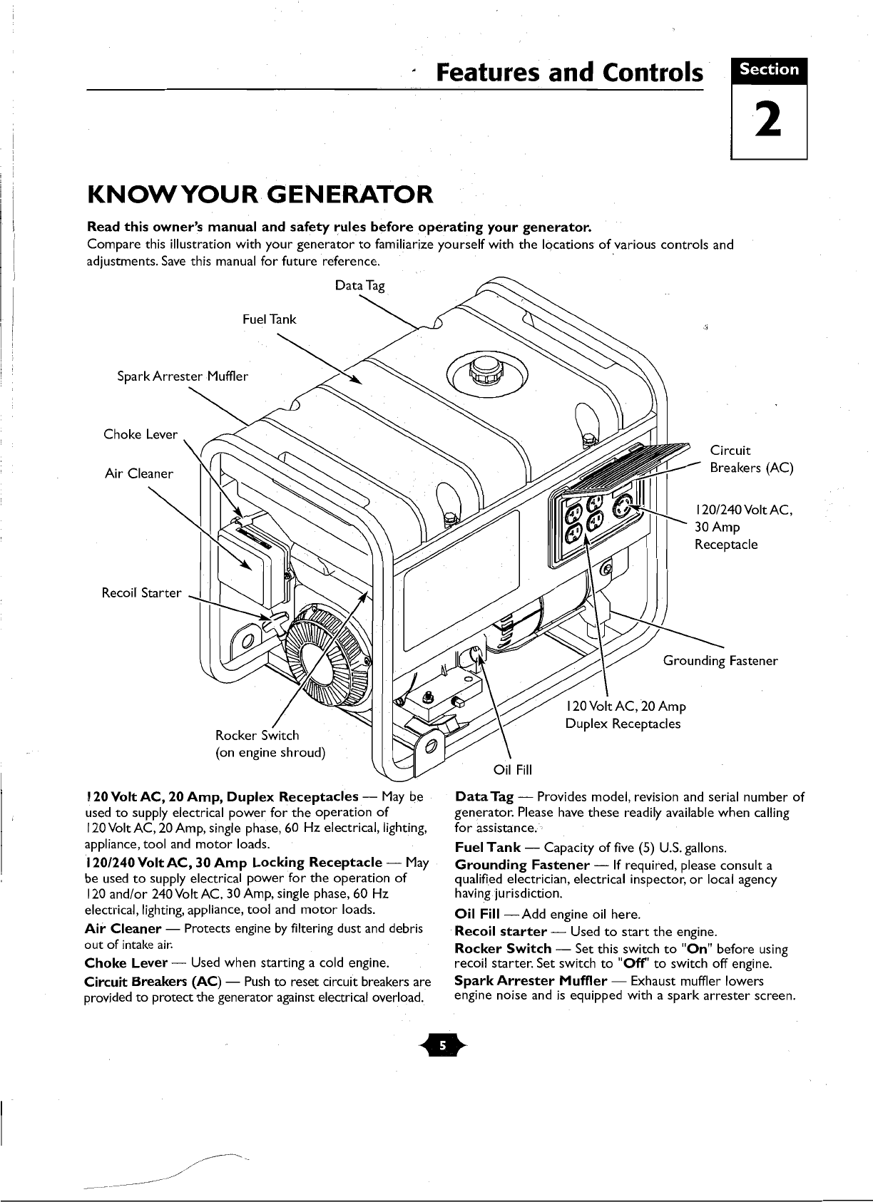 Page 5 Of Troy Bilt Portable Generator 01919 1 User Guide Wiring Diagram Features And Controls