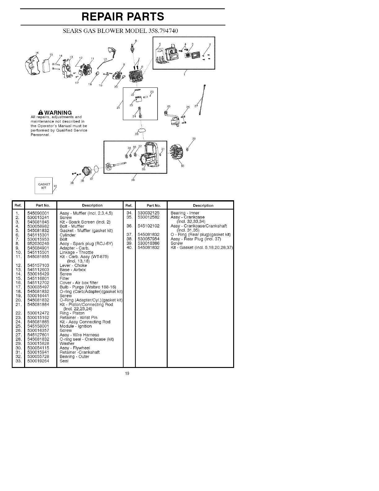 Page 19 Of Craftsman Blower 358 794740 User Guide