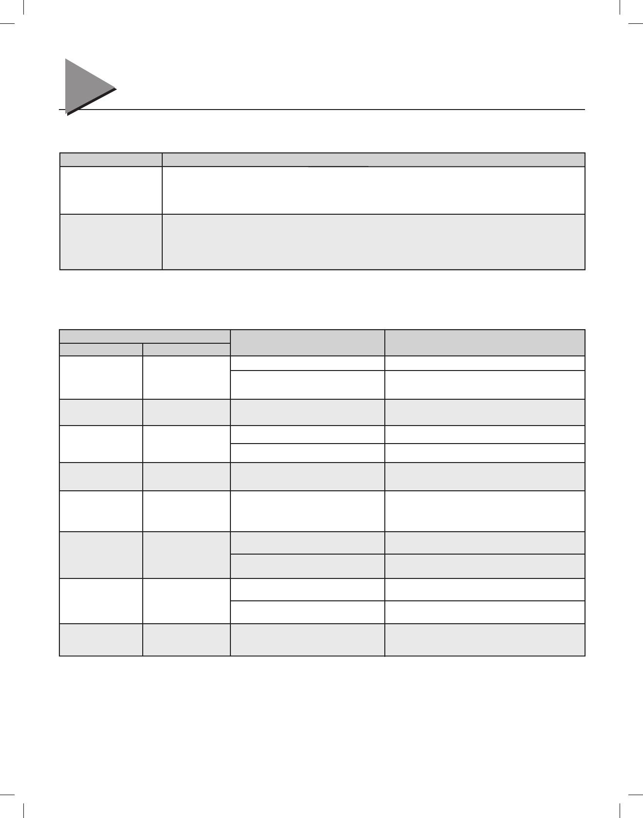 Page 22 Of Genie Garage Door Opener Silentmax 10001200 User Guide