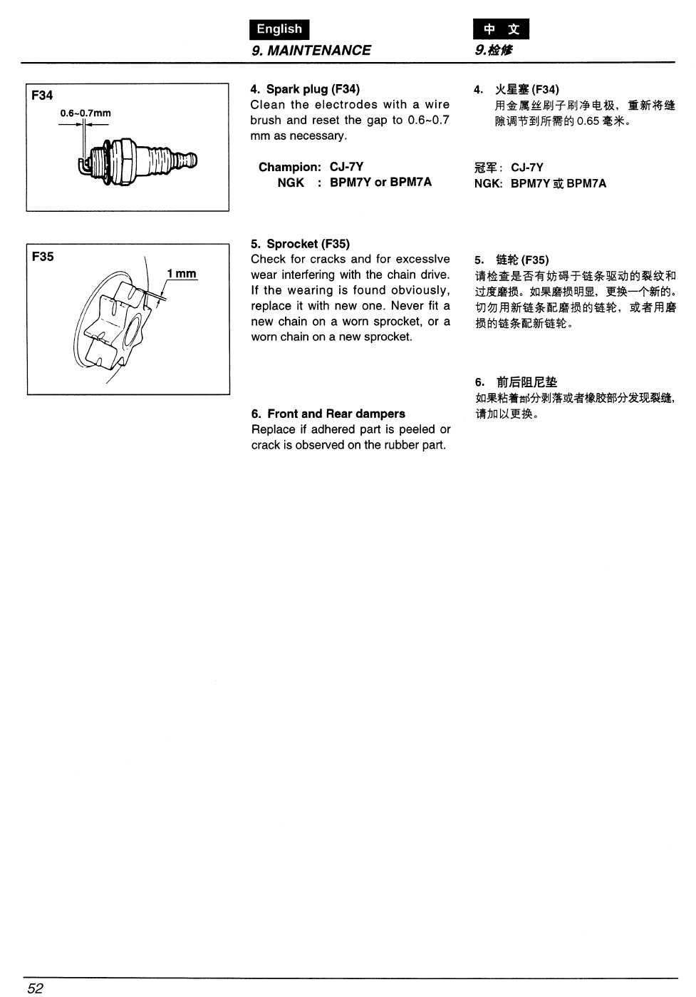 Page 52 of Zenoah Chainsaw G4200/G4200EZ User Guide | ManualsOnline com