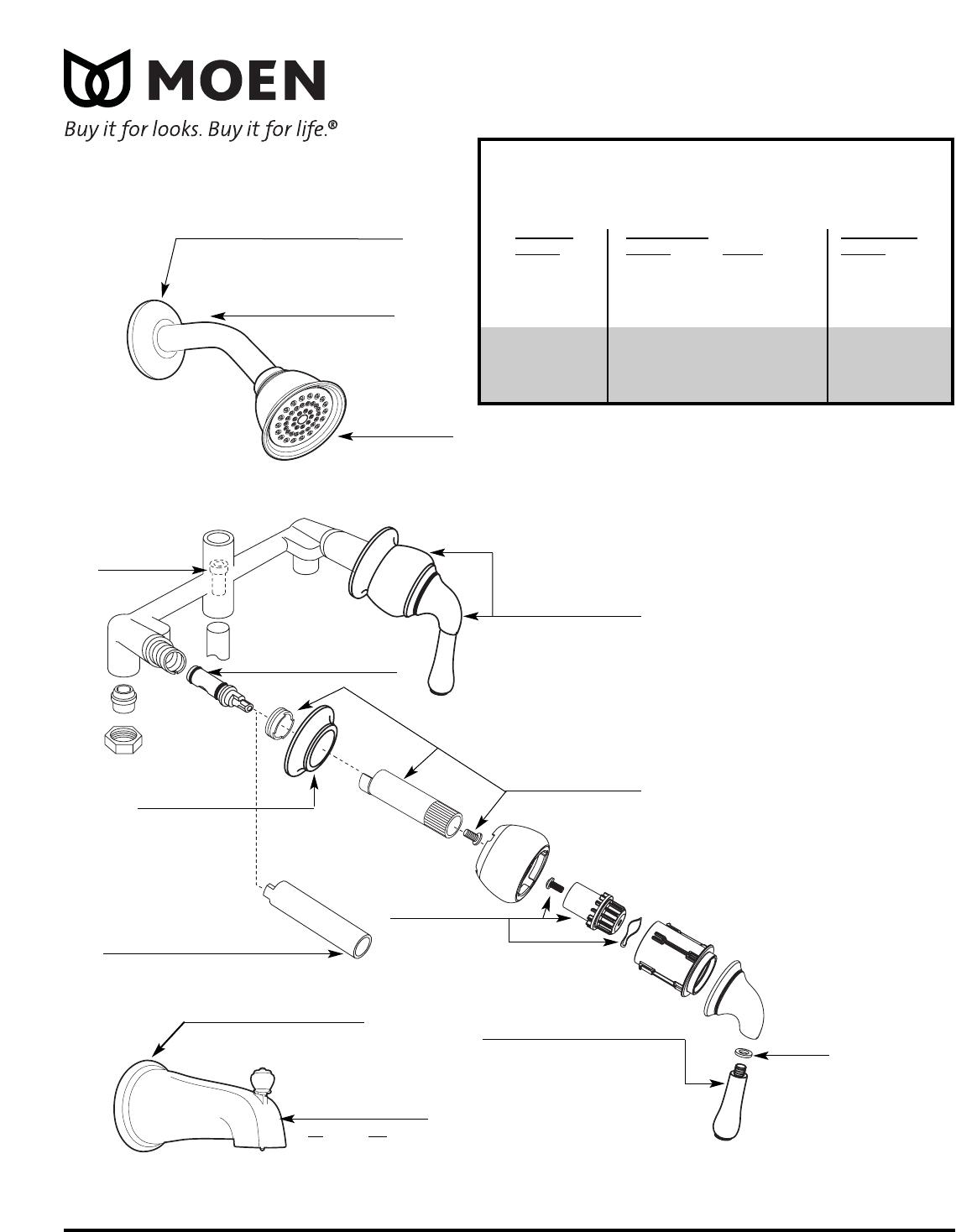 Moen Plumbing Product 2592 User Guide | ManualsOnline.com