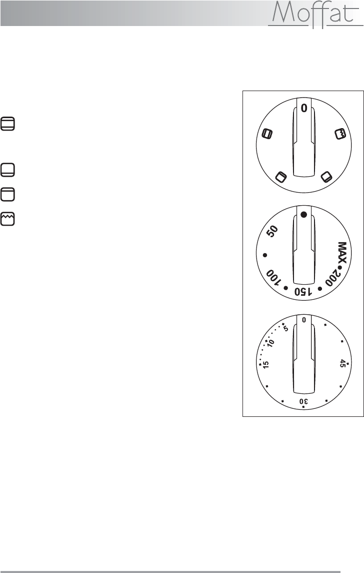 Page 5 Of Moffat Oven Mss 601 User Guide Manualsonline