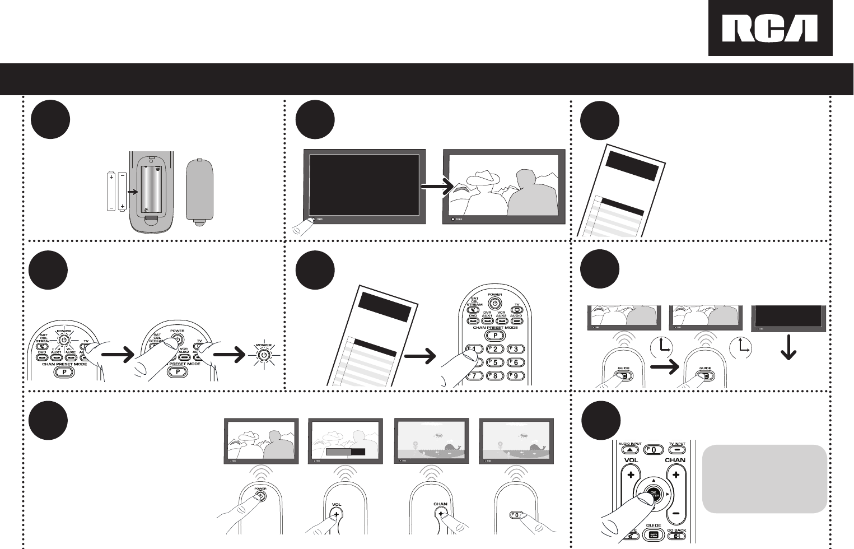rca universal remote rcrps06gr user guide. Black Bedroom Furniture Sets. Home Design Ideas
