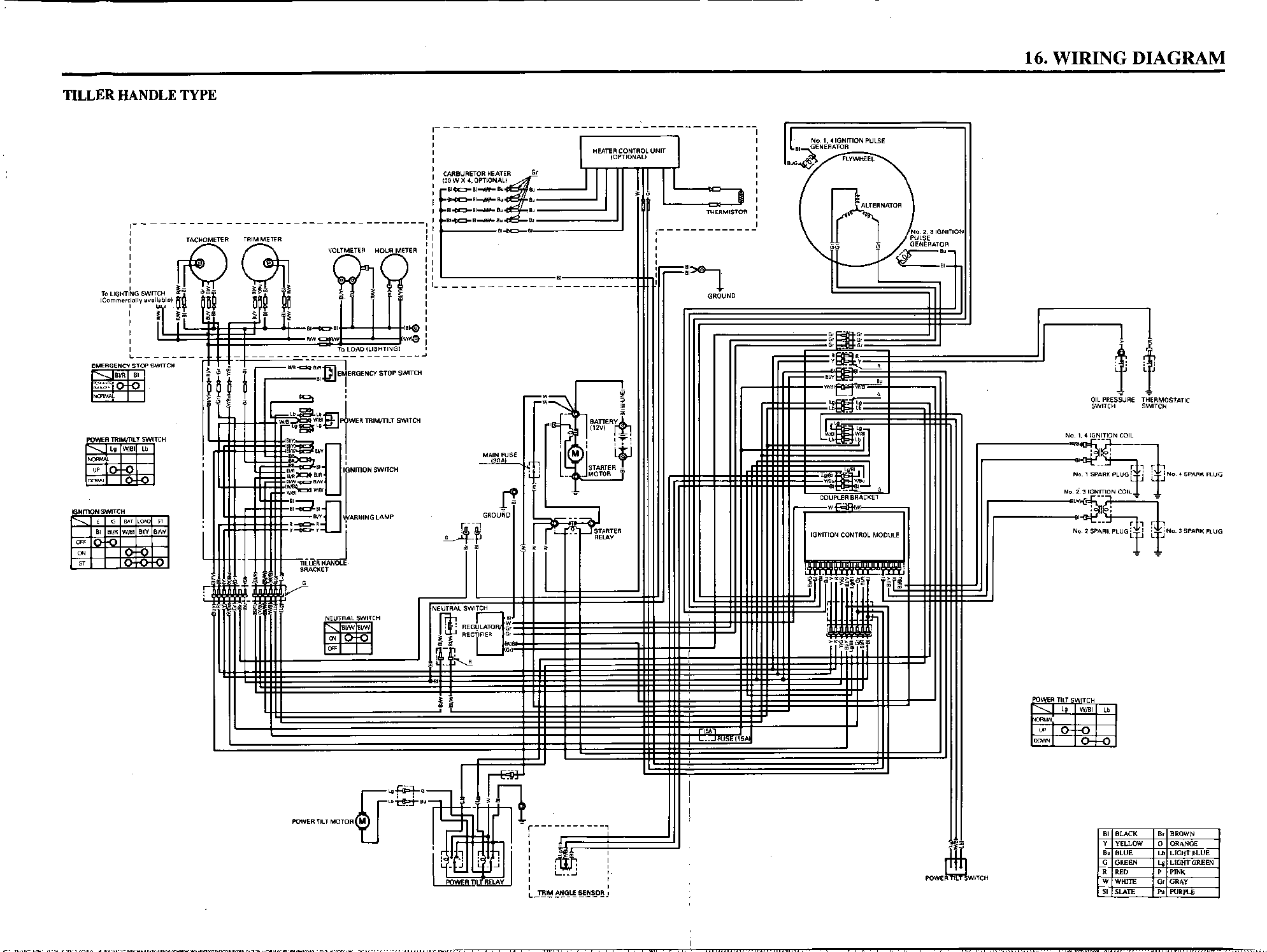 Yamaha outboard motor wiring diagrams the diagram