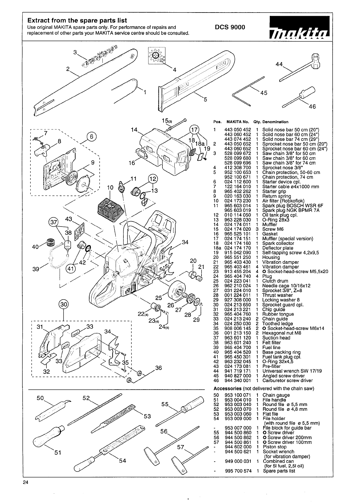 Makita chainsaw parts manual online user manual page 10 of makita chainsaw dcs 9000 user guide manualsonline com rh lawnandgarden manualsonline com makita chainsaw parts dealers atlanta makita chainsaw fandeluxe Images